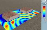 Distribuzione del campo elettrico nei dintorni dell'edificio ad una altezza di 5.1 m (pari a 1.7 m dal calpestio del primo piano).