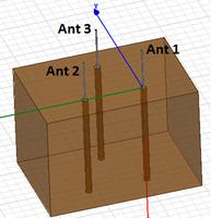 Configurazione ad array di tre antenne nel sedimento da scaldare...
