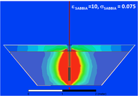 Analisi numerica della distribuzione di SAR nel caso di singola antenna...