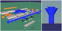 Vista 3D del modello di aeroporto utilizzato per le simulazioni. Sono state evidenziate le posizioni del trasmettitore e dei ricevitori durante l'analisi sulla sinistra e la forma della torre di controllo è riportata sulla destra.